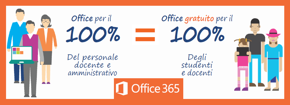 FPA Informatica - Office 365