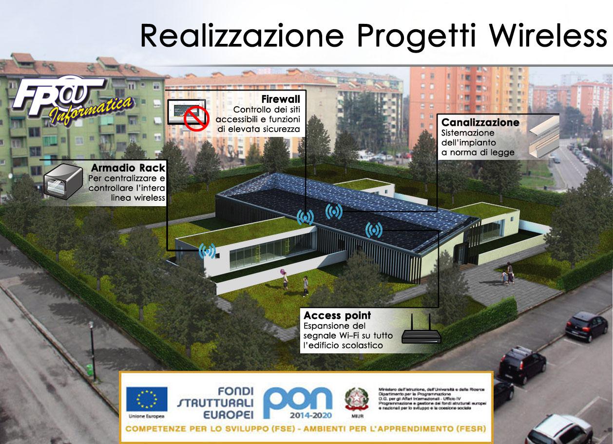 Progetti Wireless FPA Informatica